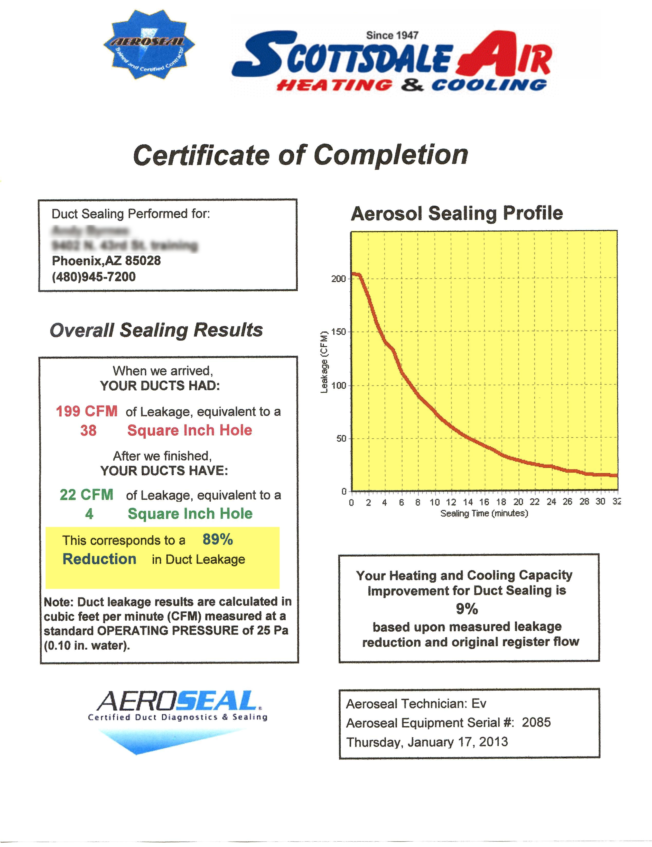 Scottsdale Air Duct Sealing Test Results